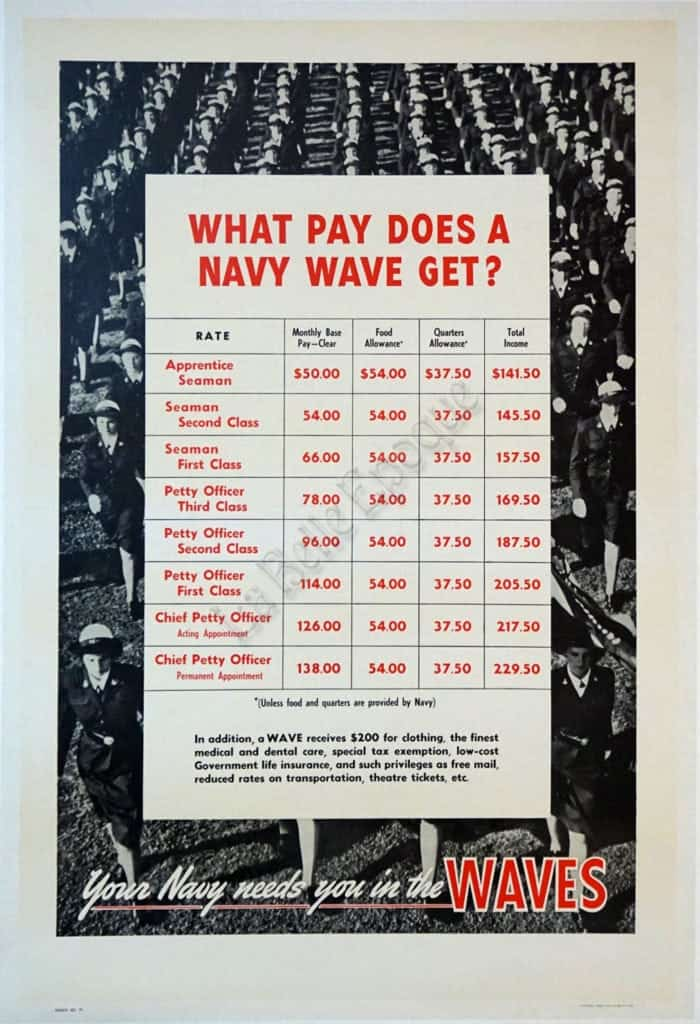 What Pay Does A Navy Wave Get? What Pay Does A Navy Wave Get? Vintage Posters